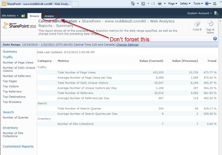 Using Web Analytics in SharePoint 2010 - Todd Klindt s home page